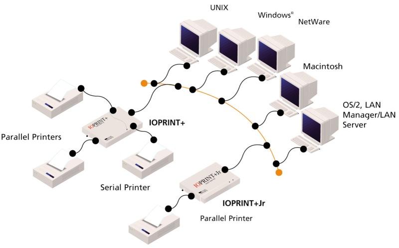 Example     Printer       Diagram