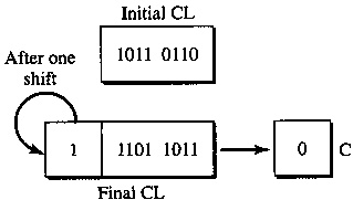 Operation of SAR CL, 1