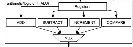x86 data path