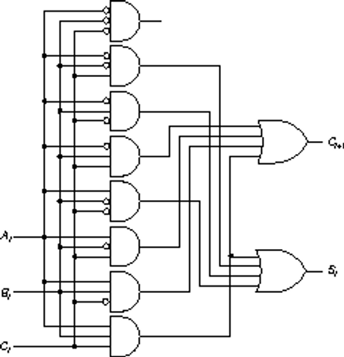 2 bit adder logic diagram