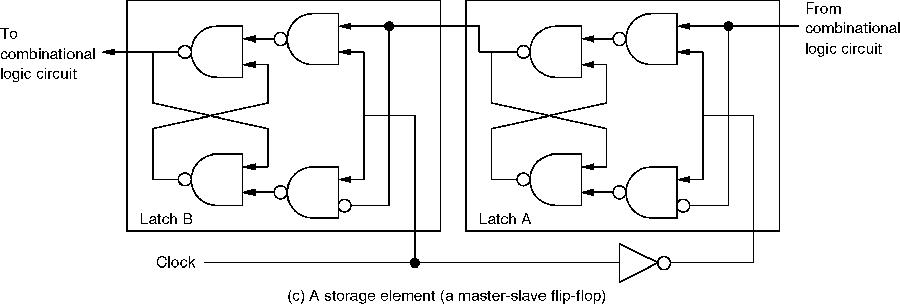Master-slave flip-flop storage