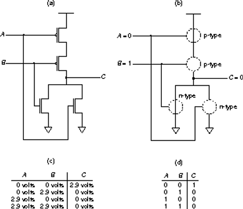 digital logic, circuit diagram
