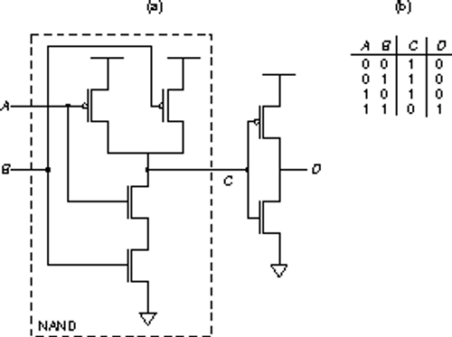 how are logic gates  and  or  xor  etc   built    askscience
