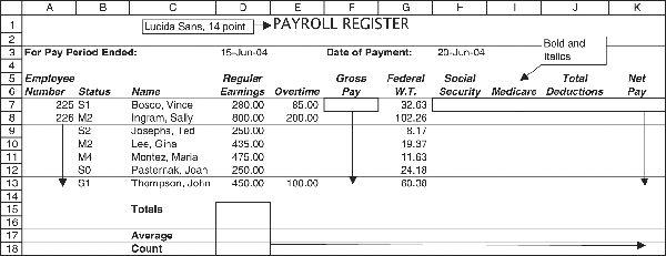 Payroll Register Templates
