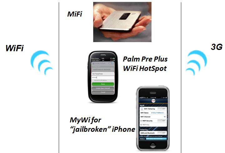 plus wifi iphone 4