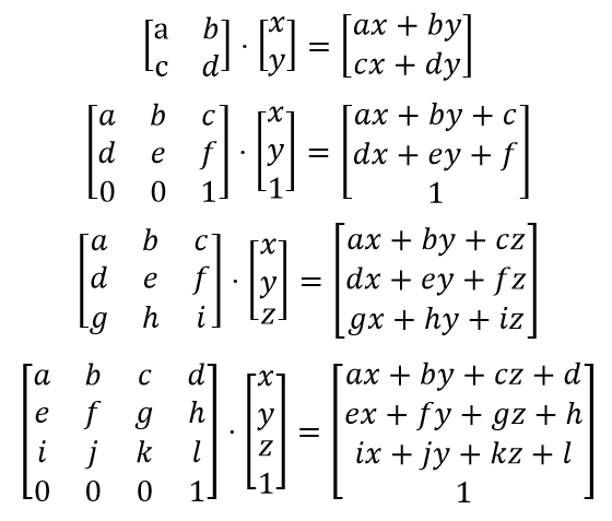 How to Multiply Matrices